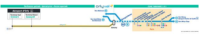 Пригородный поезд RER B